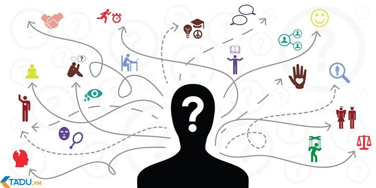 tính cách khách hàng customer persona